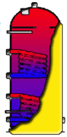 Cuttaway of solar cylinder